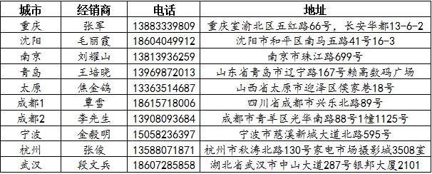 QQ截图20151125233028.png